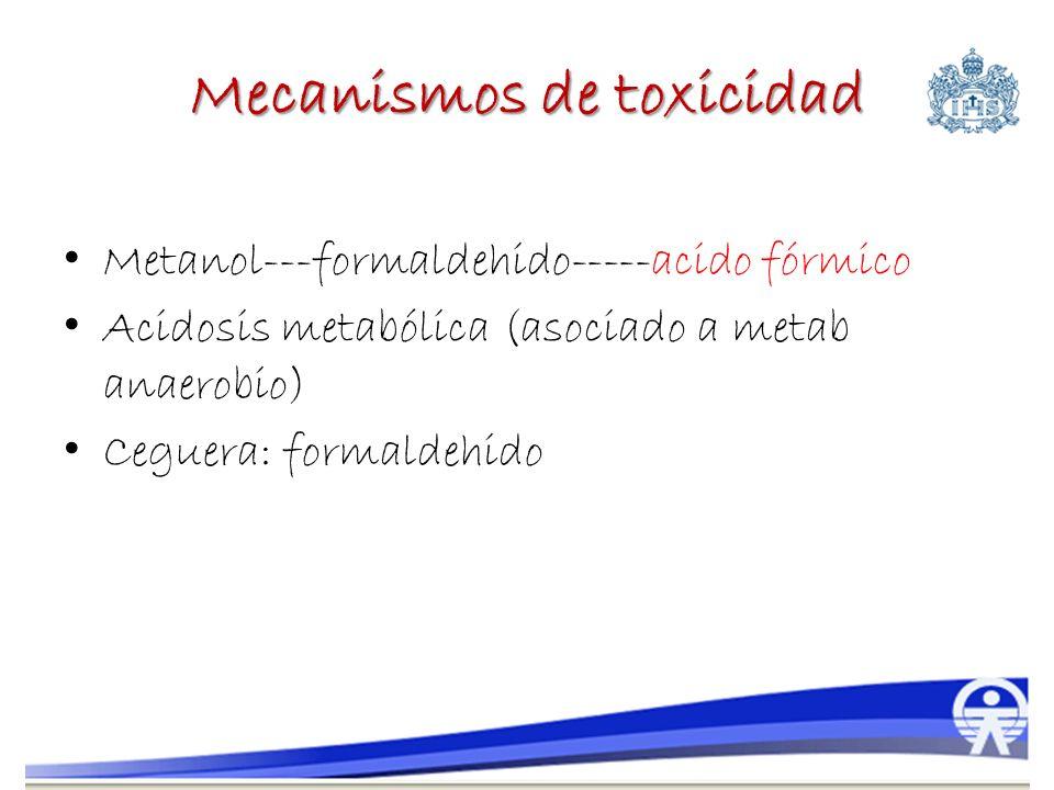 Mecanismos de toxicidad Metanol---formaldehido-----acido fórmico Acidosis metabólica (asociado a metab anaerobio) Ceguera: formaldehido
