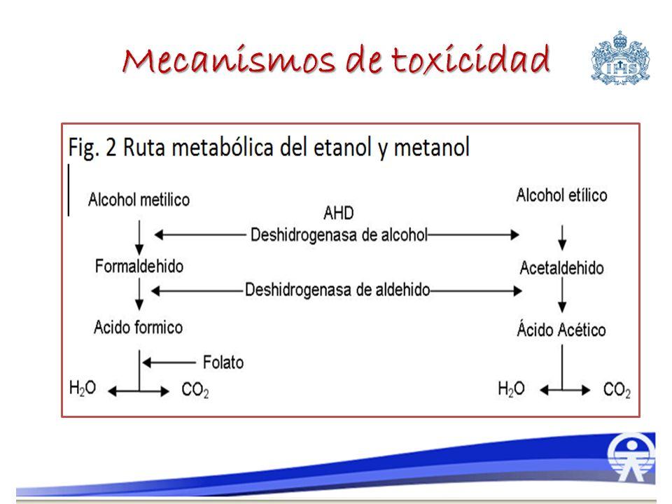 Mecanismos de toxicidad