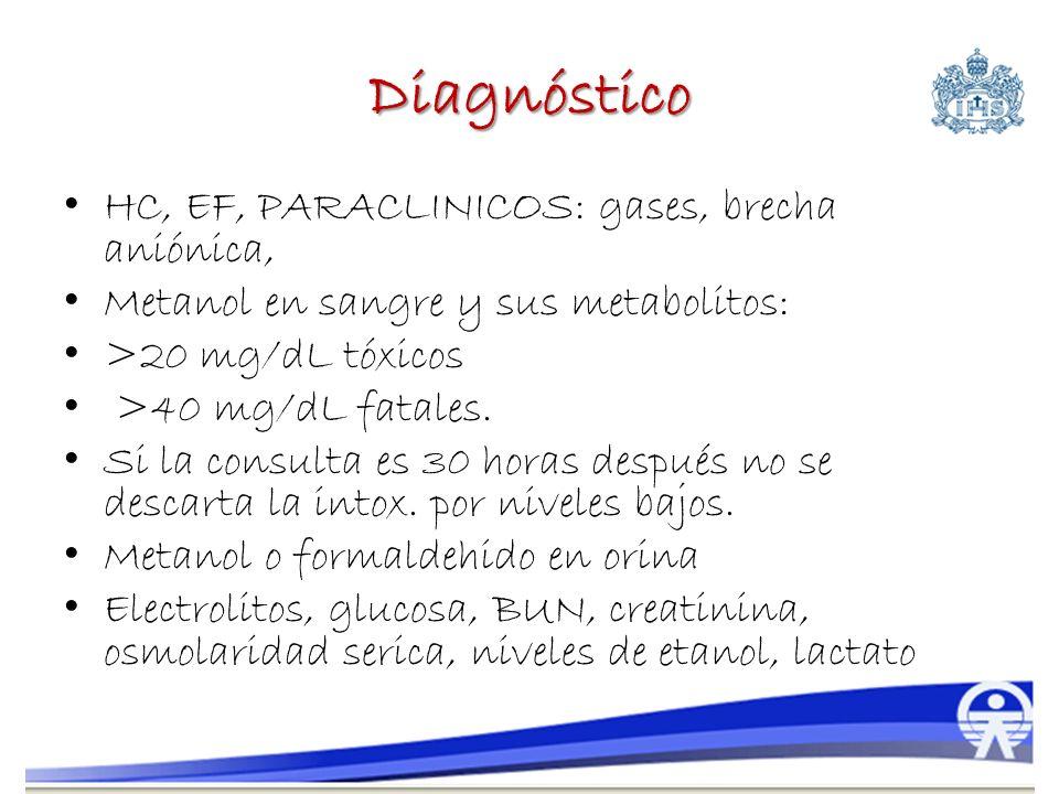 Diagnóstico HC, EF, PARACLINICOS: gases, brecha aniónica, Metanol en sangre y sus metabolitos: >20 mg/dL tóxicos >40 mg/dL fatales. Si la consulta es