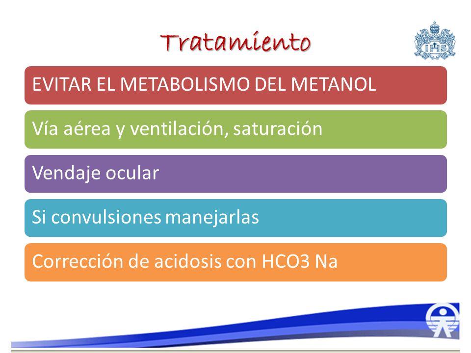 Tratamiento EVITAR EL METABOLISMO DEL METANOLVía aérea y ventilación, saturaciónVendaje ocularSi convulsiones manejarlasCorrección de acidosis con HCO