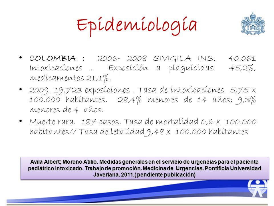 Epidemiología COLOMBIA : 2006- 2008 SIVIGILA INS. 40.061 Intoxicaciones. Exposición a plaguicidas 45,2%, medicamentos 21,1%. 2009. 19.723 exposiciones