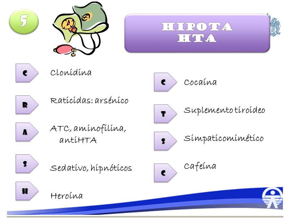Clonidina Raticidas: arsénico ATC, aminofilina, antiHTA Sedativo, hipnóticos Heroína Cocaína Suplemento tiroideo Simpaticomimético Cafeína CC RR AA SS