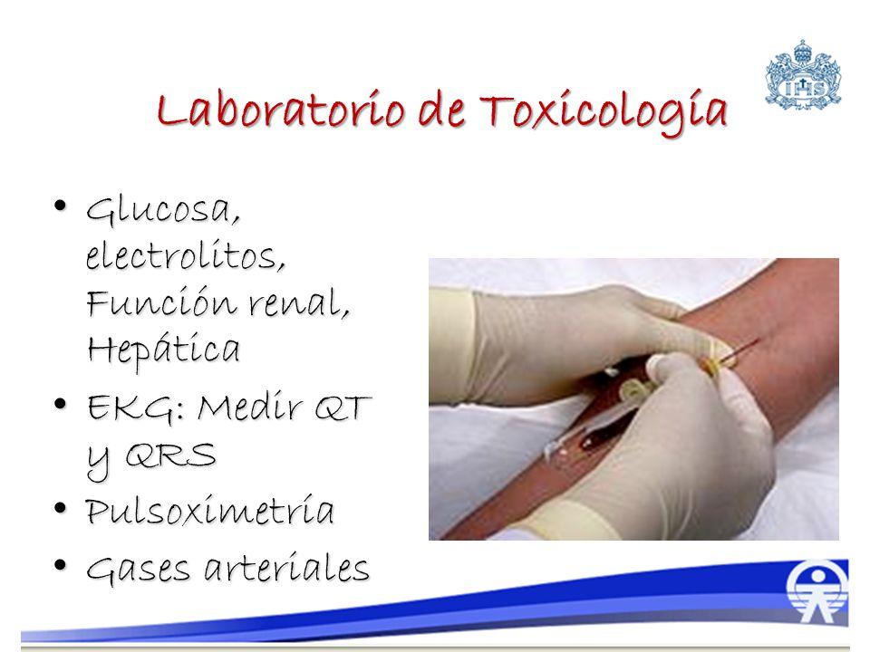Laboratorio de Toxicología Glucosa, electrolitos, Función renal, Hepática Glucosa, electrolitos, Función renal, Hepática EKG: Medir QT y QRS EKG: Medi