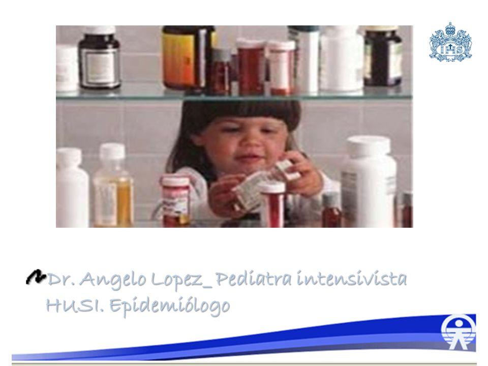 Anticolinérgico Midriasis Taquicardia HipertensiónÍleo Retención urinaria Piel Seca Fiebre Visión borrosa Psicosis Alucinaciones Mioclonias Coma/Delirio Antihistamínicos, fenotiazida, escopolamina, atropina, antiparkinsonianos HIPERTA DISMINUCIÓN RUIDOS