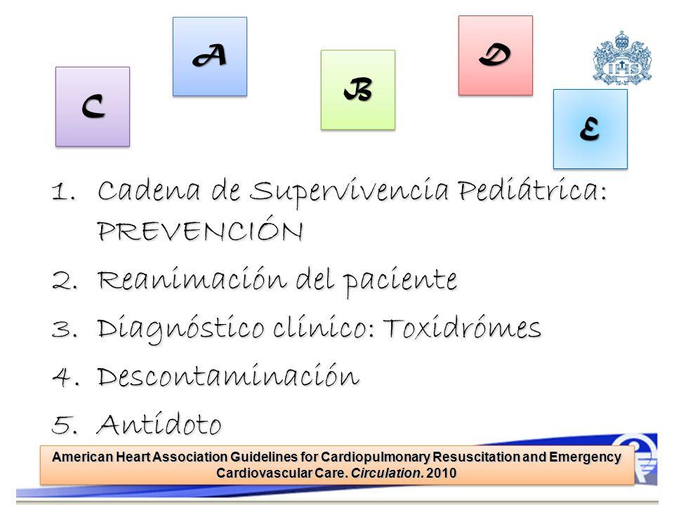 1.Cadena de Supervivencia Pediátrica: PREVENCIÓN 2.Reanimación del paciente 3.Diagnóstico clínico: Toxidrómes 4.Descontaminación 5.Antídoto AA BB CC D