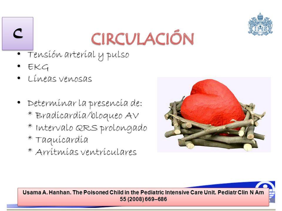 Tensión arterial y pulso Tensión arterial y pulso EKG EKG Líneas venosas Líneas venosas Determinar la presencia de: Determinar la presencia de: * Brad