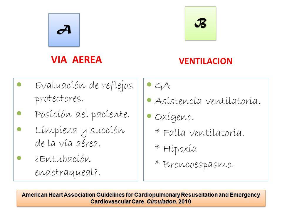 Evaluación de reflejos protectores. Posición del paciente. Limpieza y succión de la vía aérea. ¿Entubación endotraqueal?. GA Asistencia ventilatoria.