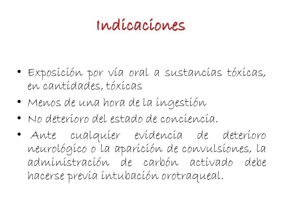 Indicaciones Exposición por vía oral a sustancias tóxicas, en cantidades, tóxicas Menos de una hora de la ingestión No deterioro del estado de concien