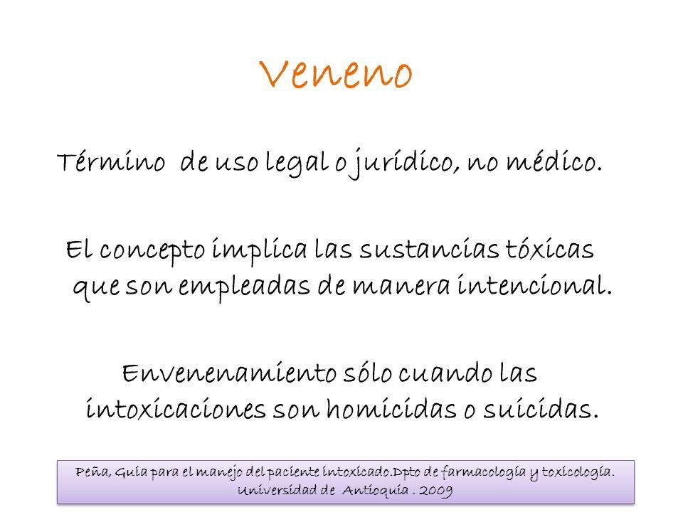 Veneno Término de uso legal o jurídico, no médico. El concepto implica las sustancias tóxicas que son empleadas de manera intencional. Envenenamiento
