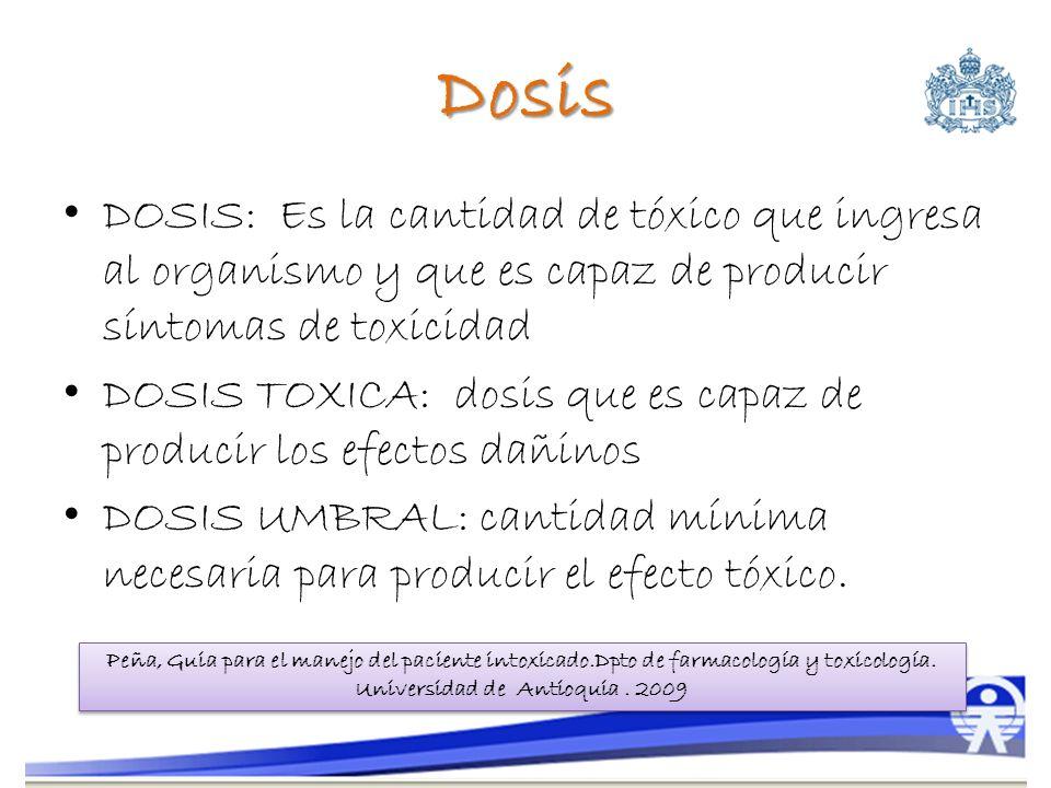 Dosis DOSIS: Es la cantidad de tóxico que ingresa al organismo y que es capaz de producir síntomas de toxicidad DOSIS TOXICA: dosis que es capaz de pr