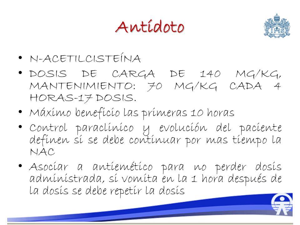 Antídoto N-ACETILCISTEÍNA DOSIS DE CARGA DE 140 MG/KG, MANTENIMIENTO: 70 MG/KG CADA 4 HORAS-17 DOSIS. Máximo beneficio las primeras 10 horas Control p