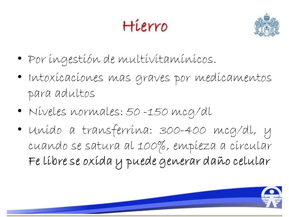 Hierro Por ingestión de multivitamínicos. Intoxicaciones mas graves por medicamentos para adultos Niveles normales: 50 -150 mcg/dl Unido a transferrin