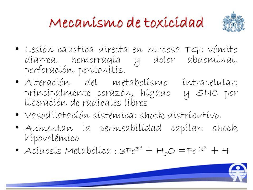 Mecanismo de toxicidad Lesión caustica directa en mucosa TGI: vómito diarrea, hemorragia y dolor abdominal, perforación, peritonitis. Alteración del m