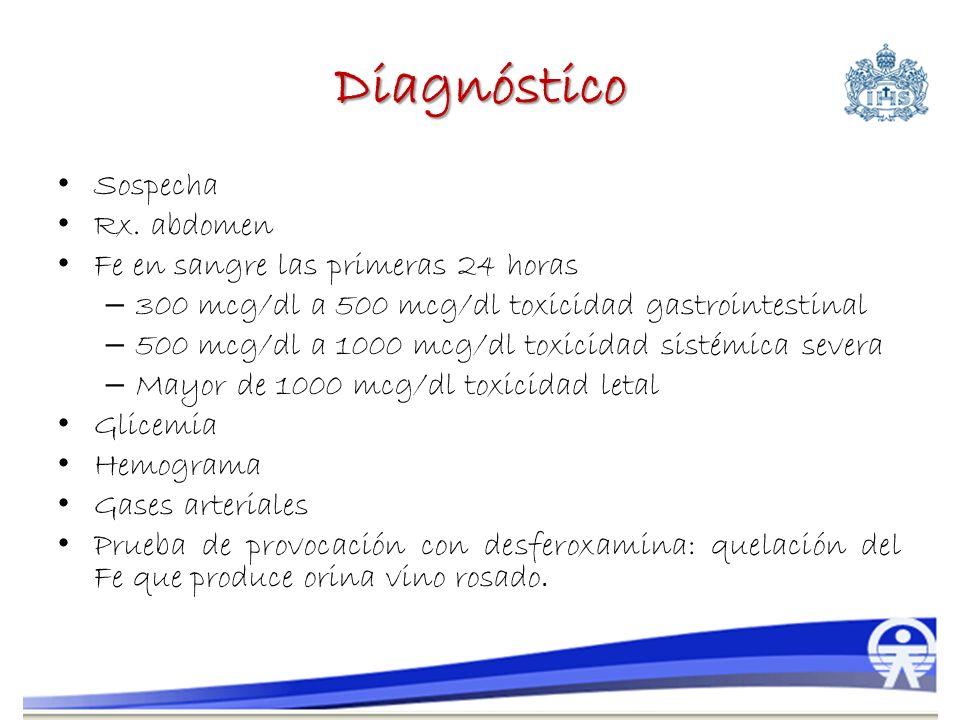 Diagnóstico Sospecha Rx. abdomen Fe en sangre las primeras 24 horas – 300 mcg/dl a 500 mcg/dl toxicidad gastrointestinal – 500 mcg/dl a 1000 mcg/dl to