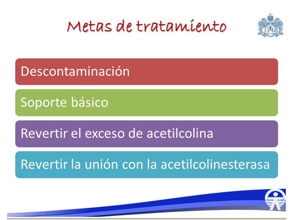 Metas de tratamiento DescontaminaciónSoporte básicoRevertir el exceso de acetilcolinaRevertir la unión con la acetilcolinesterasa