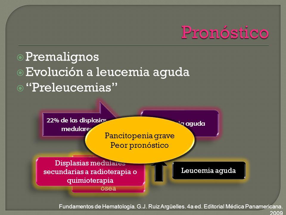 Premalignos Evolución a leucemia aguda Preleucemias 22% de las displasias medulares Leucemia aguda Alteraciones cromosómicas Blastos en médula ósea Leucemia aguda Displasias medulares secundarias a radioterapia o quimioterapia Pancitopenia grave Peor pronóstico Pancitopenia grave Peor pronóstico Fundamentos de Hematología.
