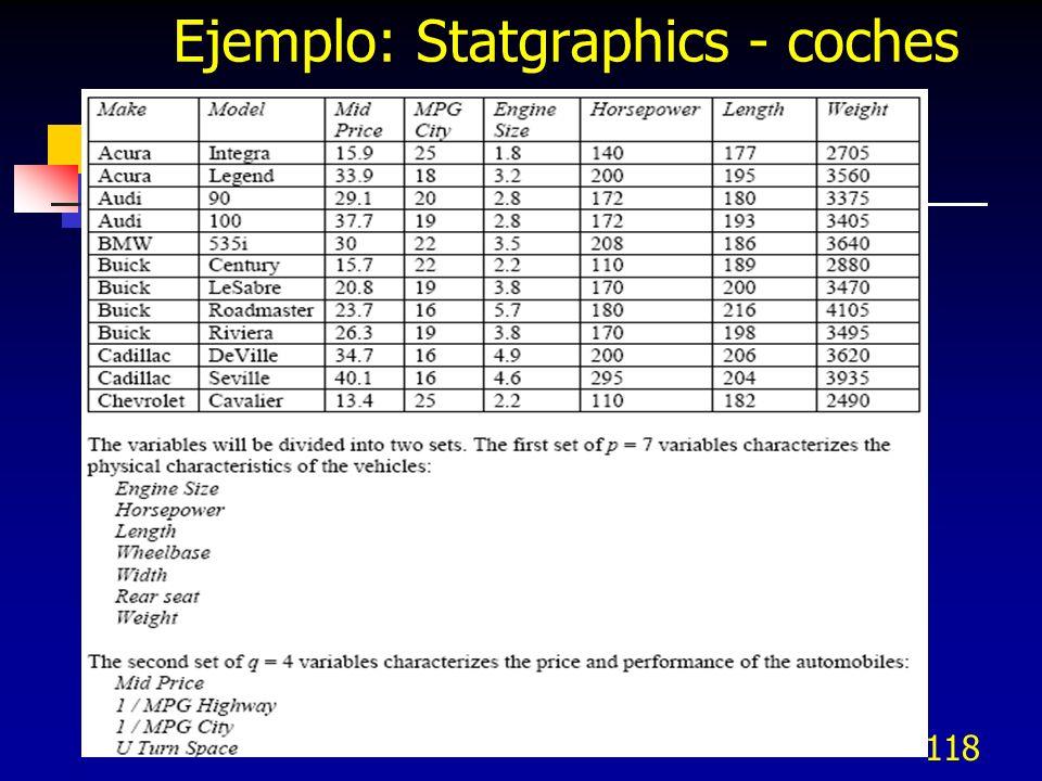 Ejemplo: Statgraphics - coches 118