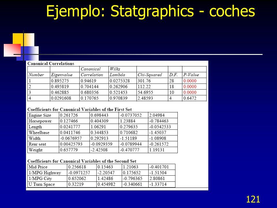 Ejemplo: Statgraphics - coches 121