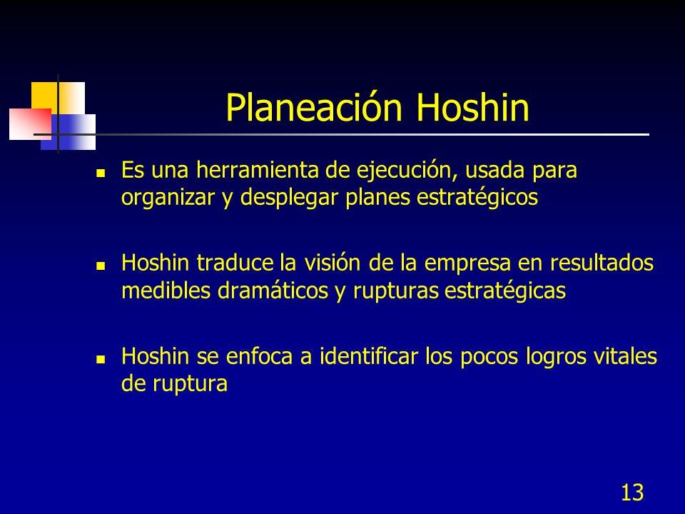 13 Planeación Hoshin Es una herramienta de ejecución, usada para organizar y desplegar planes estratégicos Hoshin traduce la visión de la empresa en r