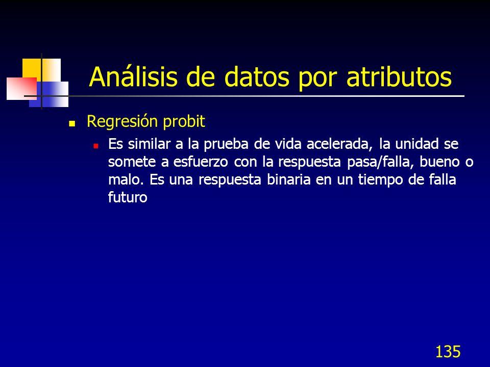 135 Análisis de datos por atributos Regresión probit Es similar a la prueba de vida acelerada, la unidad se somete a esfuerzo con la respuesta pasa/fa