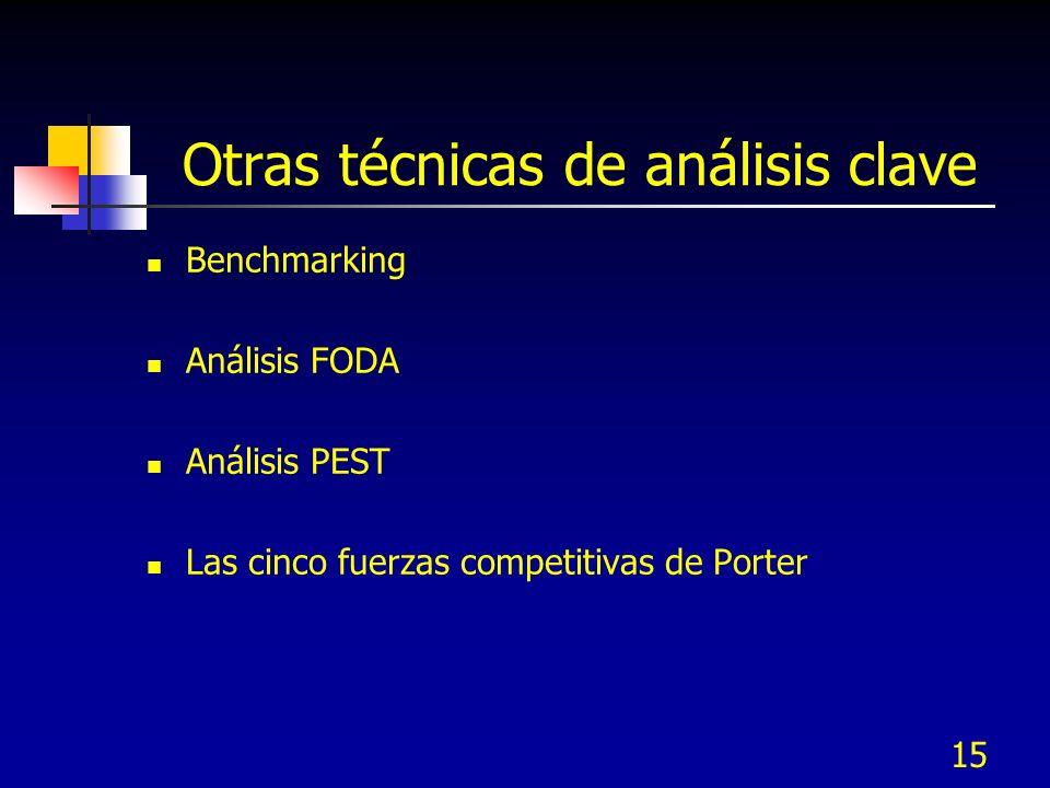 15 Otras técnicas de análisis clave Benchmarking Análisis FODA Análisis PEST Las cinco fuerzas competitivas de Porter