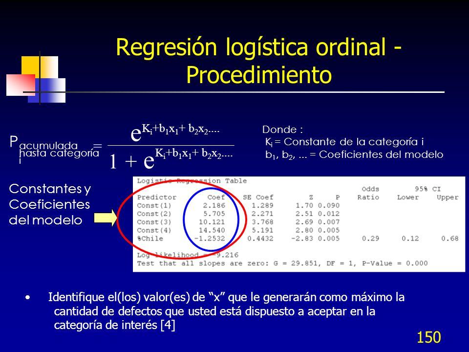 150 Regresión logística ordinal - Procedimiento e 1 + e Donde : K i = Constante de la categoría i b 1, b 2,... = Coeficientes del modelo acumulada has