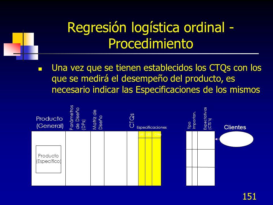 151 Regresión logística ordinal - Procedimiento Una vez que se tienen establecidos los CTQs con los que se medirá el desempeño del producto, es necesa