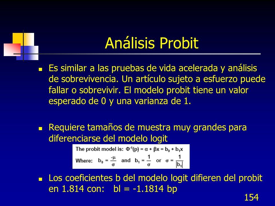 154 Análisis Probit Es similar a las pruebas de vida acelerada y análisis de sobrevivencia. Un artículo sujeto a esfuerzo puede fallar o sobrevivir. E