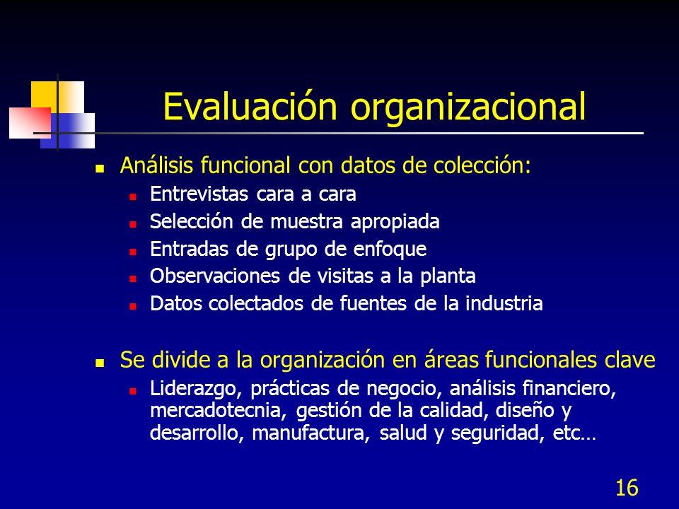 16 Evaluación organizacional Análisis funcional con datos de colección: Entrevistas cara a cara Selección de muestra apropiada Entradas de grupo de en