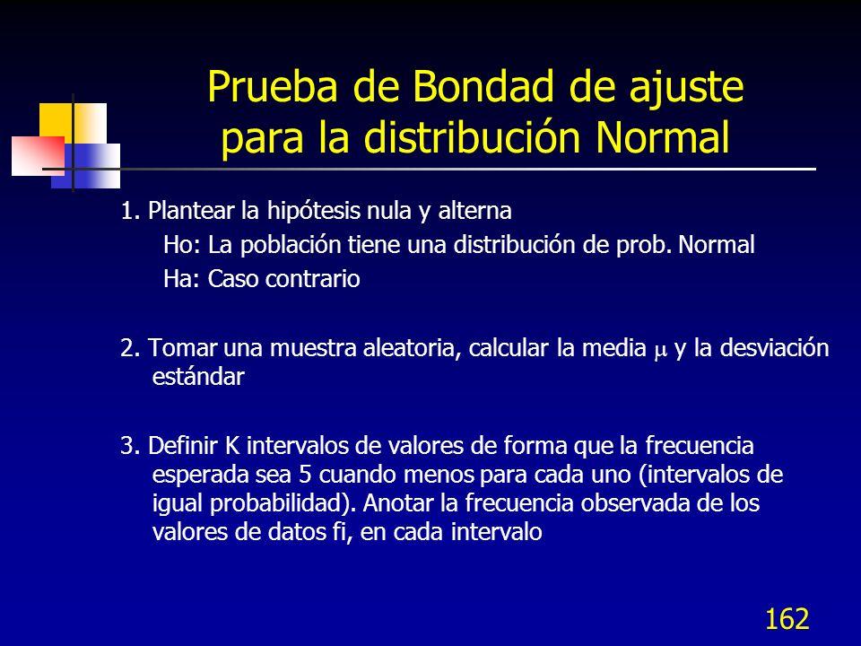 162 Prueba de Bondad de ajuste para la distribución Normal 1. Plantear la hipótesis nula y alterna Ho: La población tiene una distribución de prob. No