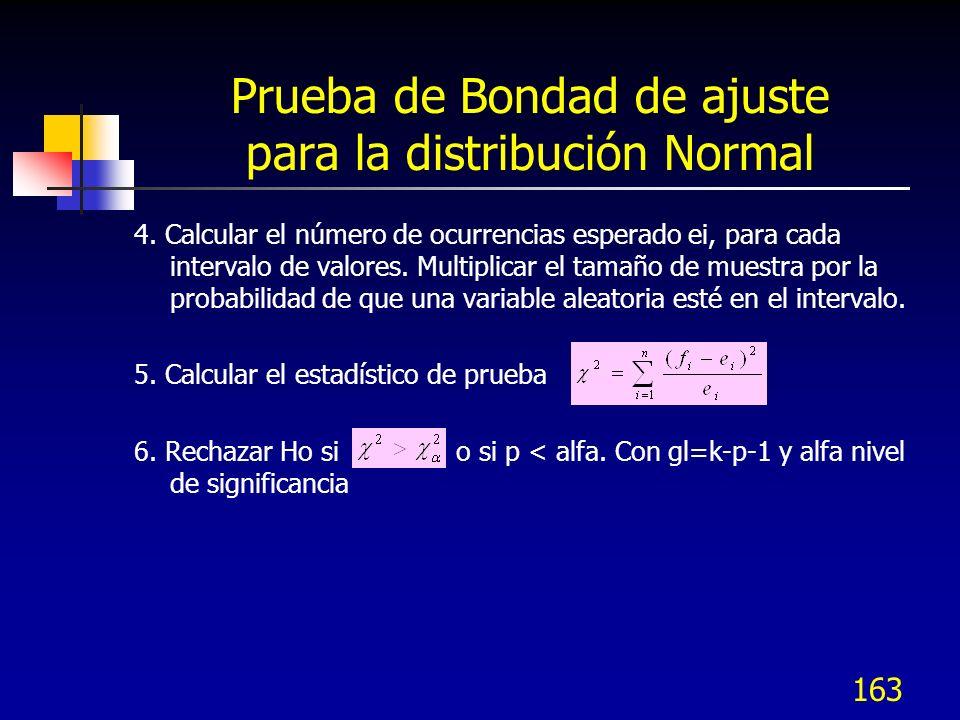 163 Prueba de Bondad de ajuste para la distribución Normal 4. Calcular el número de ocurrencias esperado ei, para cada intervalo de valores. Multiplic