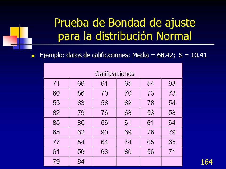 164 Prueba de Bondad de ajuste para la distribución Normal Ejemplo: datos de calificaciones: Media = 68.42; S = 10.41 Calificaciones 716661655493 6086