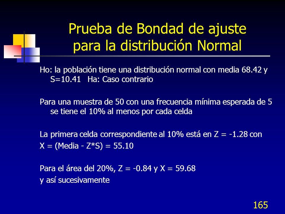 165 Prueba de Bondad de ajuste para la distribución Normal Ho: la población tiene una distribución normal con media 68.42 y S=10.41 Ha: Caso contrario