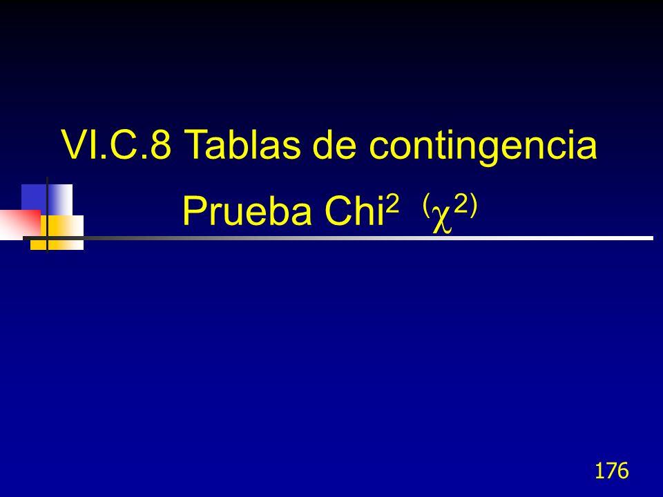 176 VI.C.8 Tablas de contingencia Prueba Chi 2 ( 2)