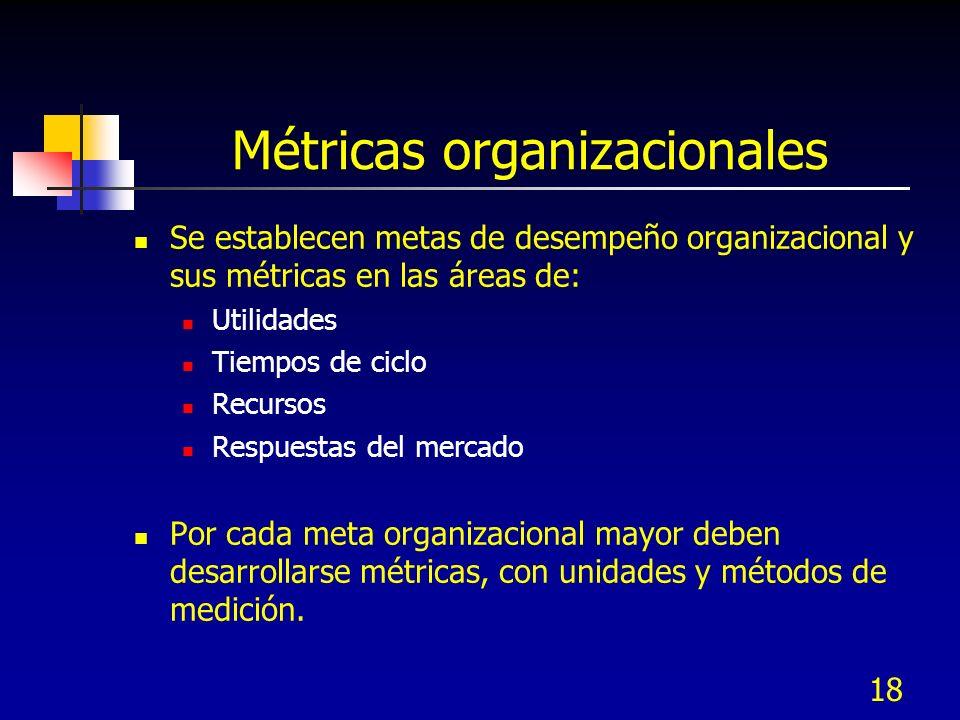 18 Métricas organizacionales Se establecen metas de desempeño organizacional y sus métricas en las áreas de: Utilidades Tiempos de ciclo Recursos Resp