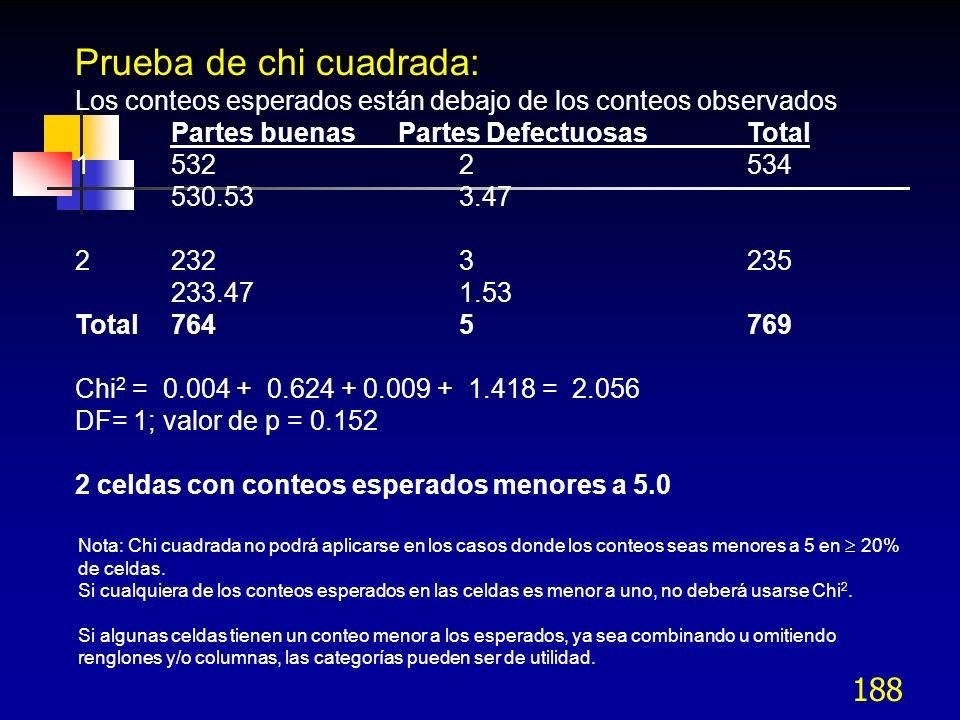 188 Nota: Chi cuadrada no podrá aplicarse en los casos donde los conteos seas menores a 5 en 20% de celdas. Si cualquiera de los conteos esperados en