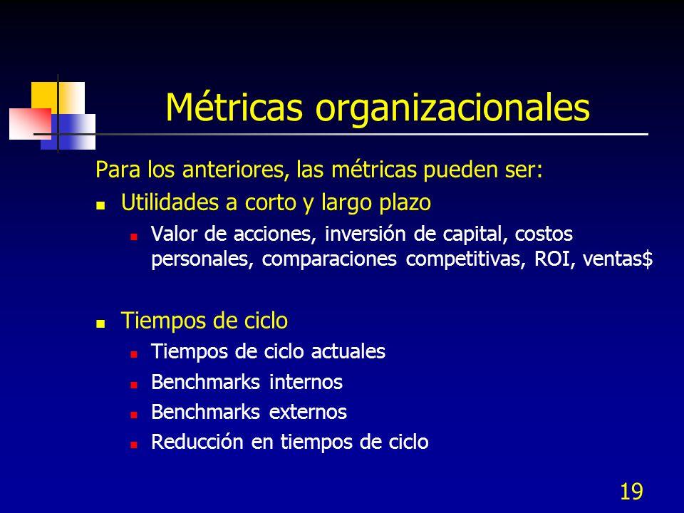 19 Métricas organizacionales Para los anteriores, las métricas pueden ser: Utilidades a corto y largo plazo Valor de acciones, inversión de capital, c
