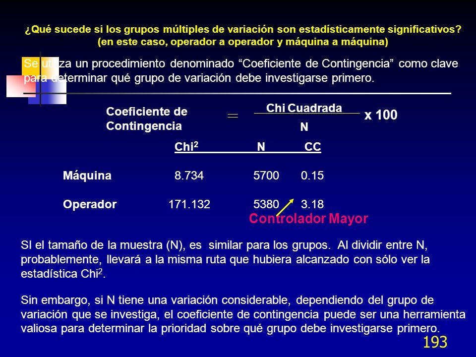 193 ¿Qué sucede si los grupos múltiples de variación son estadísticamente significativos? (en este caso, operador a operador y máquina a máquina) Se u