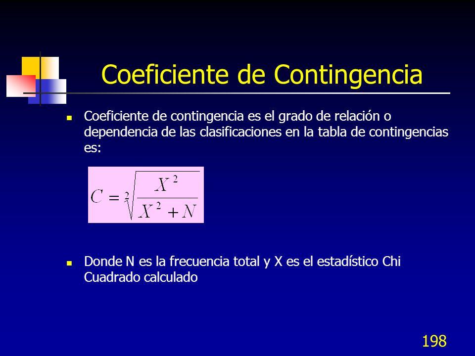 198 Coeficiente de Contingencia Coeficiente de contingencia es el grado de relación o dependencia de las clasificaciones en la tabla de contingencias