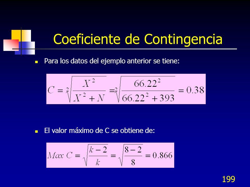 199 Coeficiente de Contingencia Para los datos del ejemplo anterior se tiene: El valor máximo de C se obtiene de: