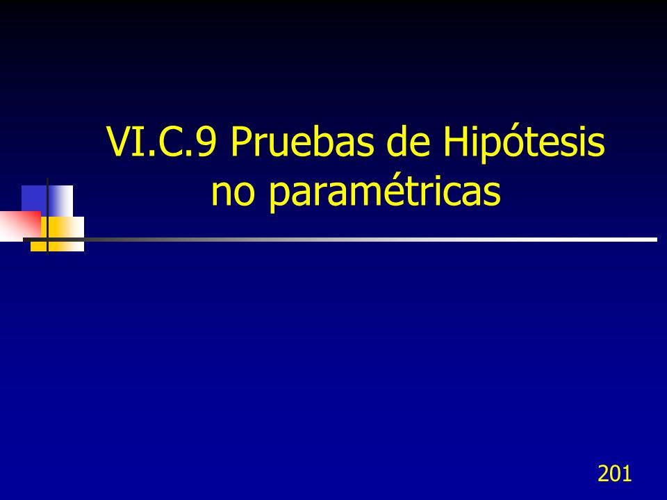 201 VI.C.9 Pruebas de Hipótesis no paramétricas