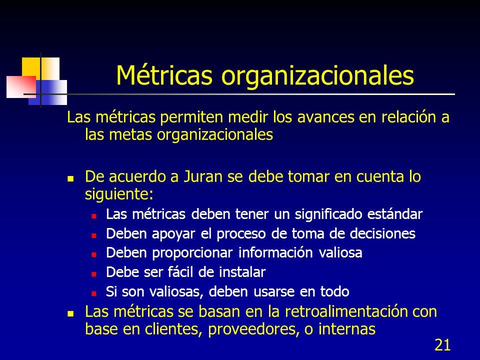 21 Métricas organizacionales Las métricas permiten medir los avances en relación a las metas organizacionales De acuerdo a Juran se debe tomar en cuen