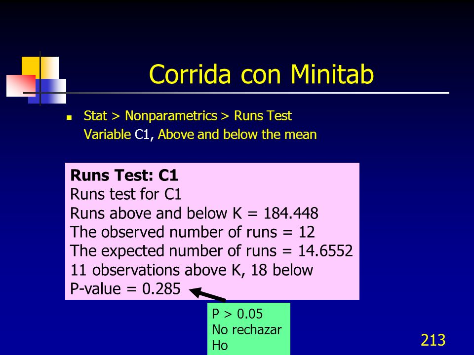 213 Corrida con Minitab Stat > Nonparametrics > Runs Test Variable C1, Above and below the mean P > 0.05 No rechazar Ho Runs Test: C1 Runs test for C1