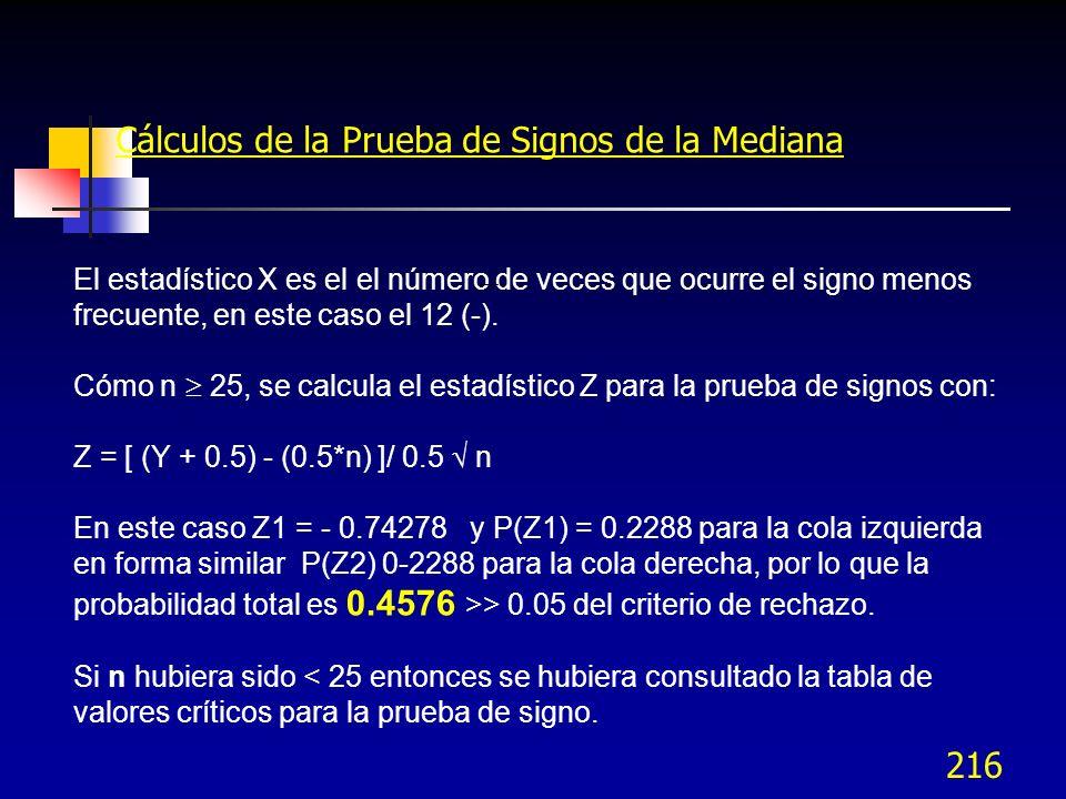 216 Cálculos de la Prueba de Signos de la Mediana El estadístico X es el el número de veces que ocurre el signo menos frecuente, en este caso el 12 (-