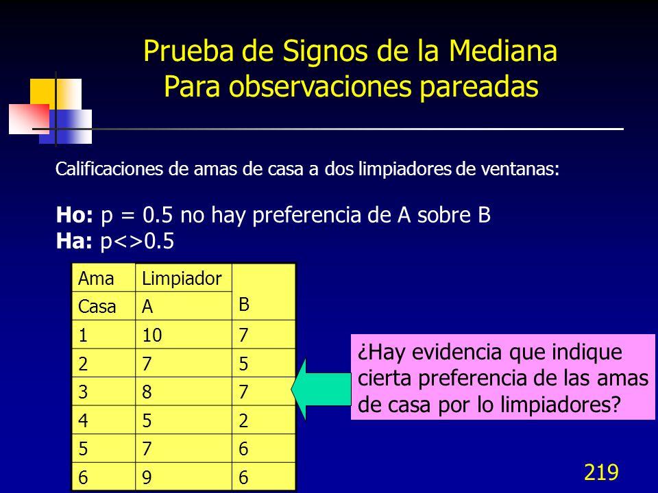 219 Prueba de Signos de la Mediana Para observaciones pareadas Calificaciones de amas de casa a dos limpiadores de ventanas: Ho: p = 0.5 no hay prefer