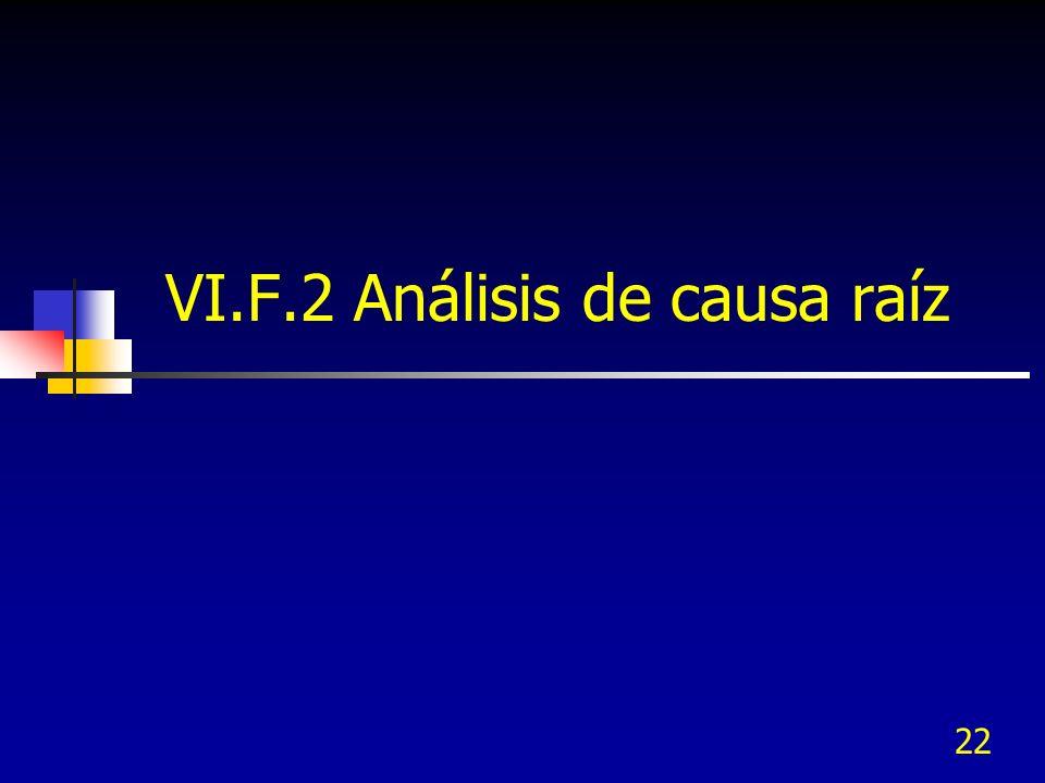 22 VI.F.2 Análisis de causa raíz