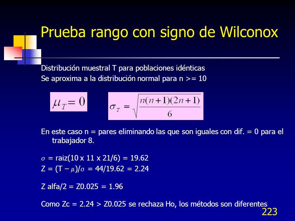 223 Prueba rango con signo de Wilconox Distribución muestral T para poblaciones idénticas Se aproxima a la distribución normal para n >= 10 En este ca