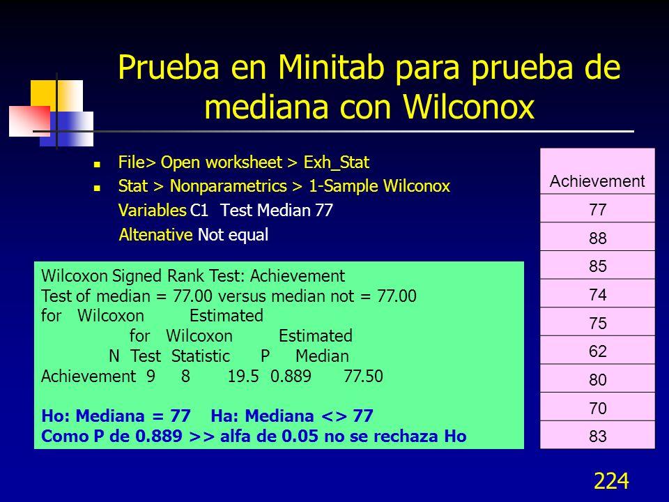 224 Prueba en Minitab para prueba de mediana con Wilconox File> Open worksheet > Exh_Stat Stat > Nonparametrics > 1-Sample Wilconox Variables C1 Test