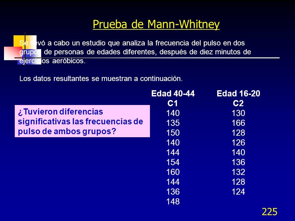 225 Prueba de Mann-Whitney Se llevó a cabo un estudio que analiza la frecuencia del pulso en dos grupos de personas de edades diferentes, después de d