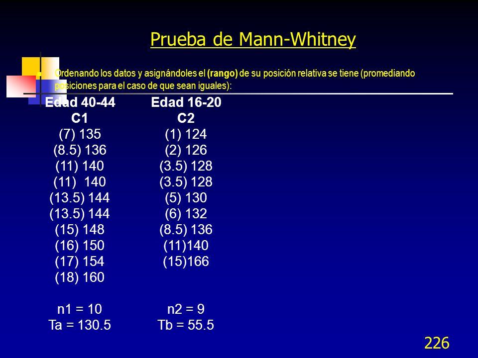 226 Prueba de Mann-Whitney Ordenando los datos y asignándoles el (rango) de su posición relativa se tiene (promediando posiciones para el caso de que